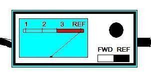 comment régler une antenne CB